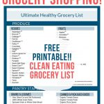 graphic about Clean Eating Food List Printable known as Final Healthful Ingesting Grocery Listing Absolutely free PRINTABLE