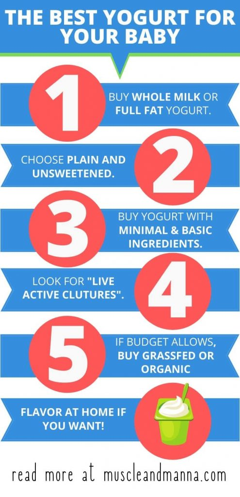 "Infographic Reads: Find The Best Yogurt for Your Baby. 1) Buy Whole milk or full fat yogurt. 2) Choose plain and unsweetened.  3) Buy yogurt with minimal and basic ingredients. 4) Look for ""live active cultures"" 5) If budget allows, buy grassfed or organic. Flavor at Home if you want!"