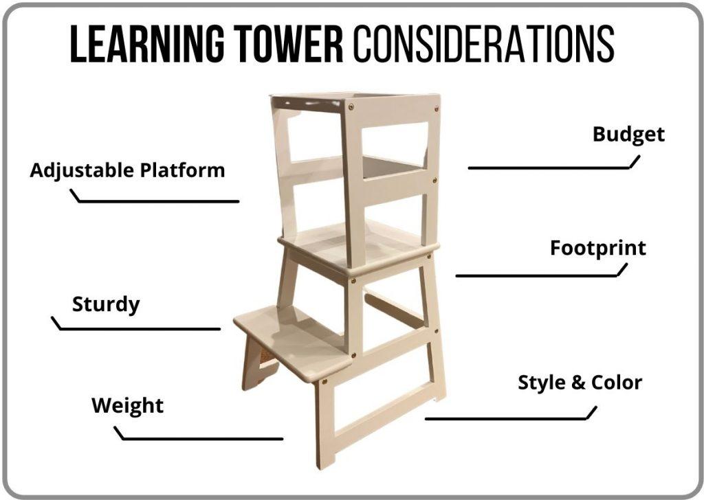 kitchen helper tower considerations