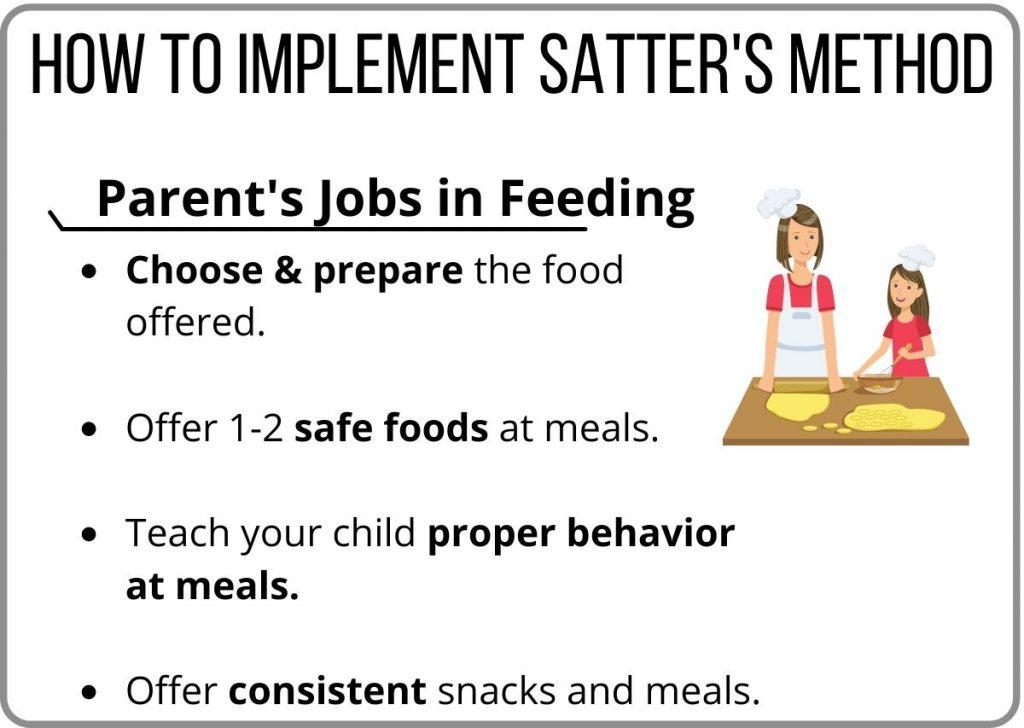 Ellyn Satter's Method infographic regarding the parent's job in feeding